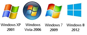 Támogatott operációs rendszerek